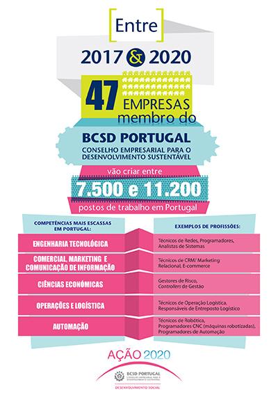 14052015_CompetenciasParaUmFuturoMelhor