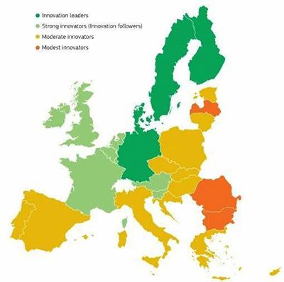 """""""Desempenho em Inovação nos Estados-membros da EU"""" - IUS 2015"""