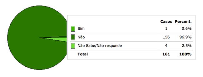 25062015_CriseGregaAssustaGestoresPortugueses